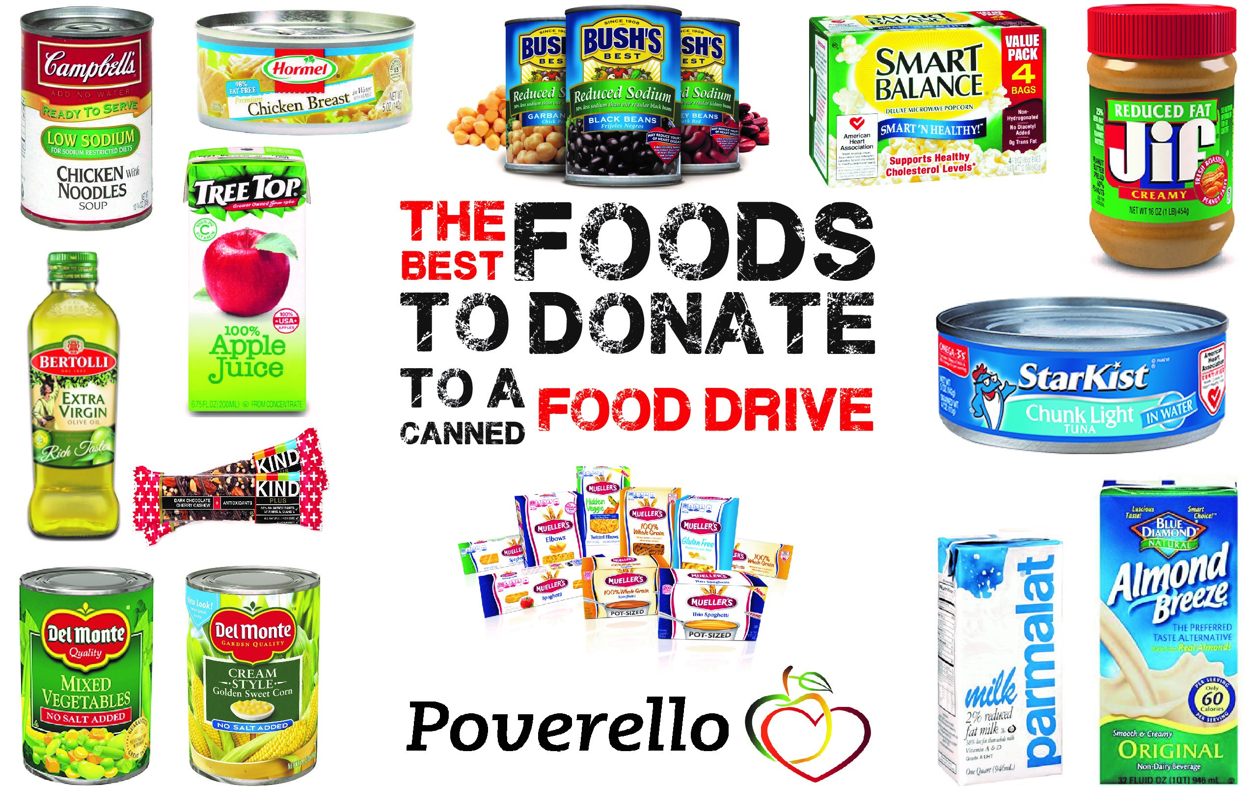 What Can You Donate To A Food Pantry